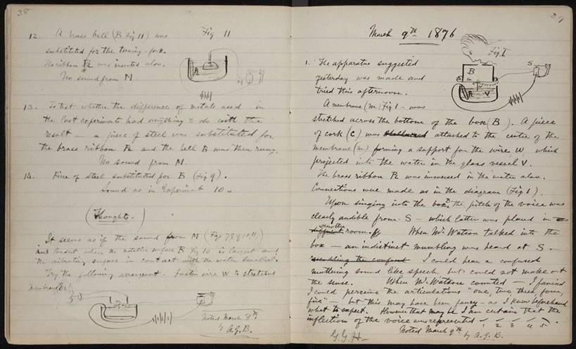 Alexander-graham-bell-telephone-notebook