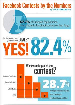 social-media-competition-im