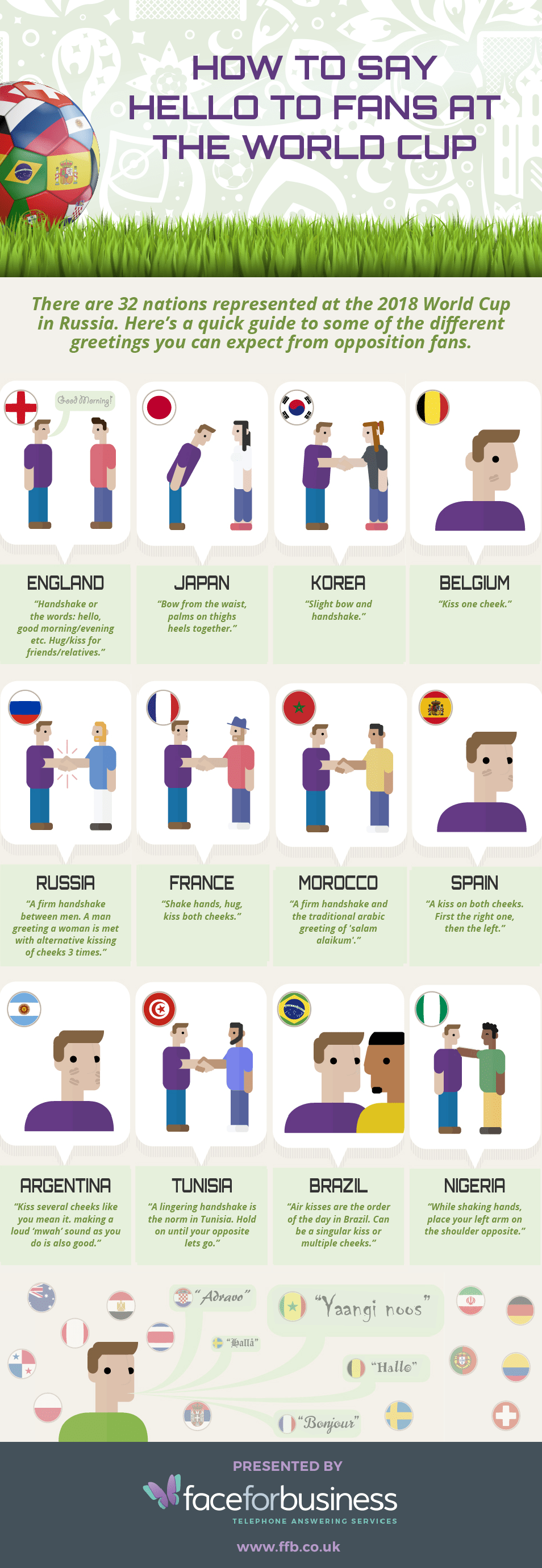 World Cup 2018 InfoGraphic by Face for Business June 2018